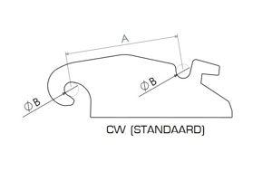 CW Standaard